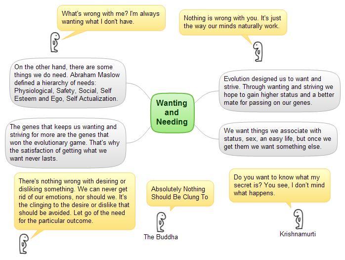wanting-and-needing2