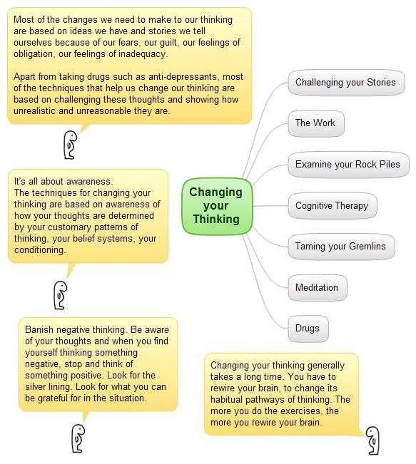 changing-your-thinking3