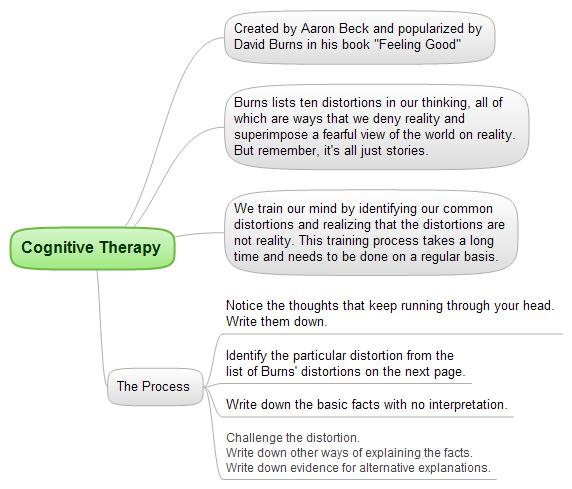 cognitive-therapy1