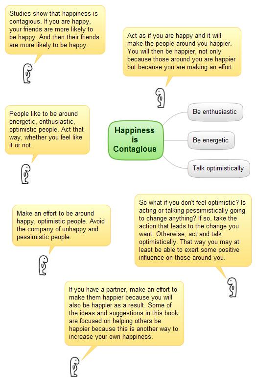 happiness-is-contagious