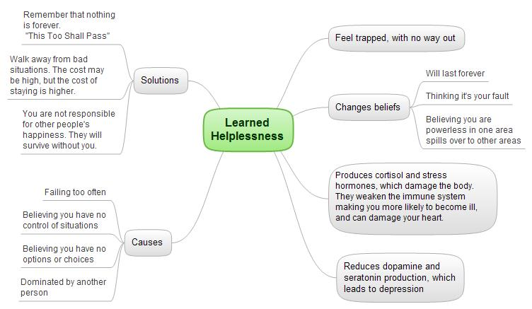 learned-helplessness1