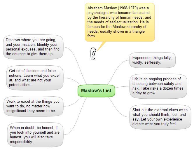 maslows-list1