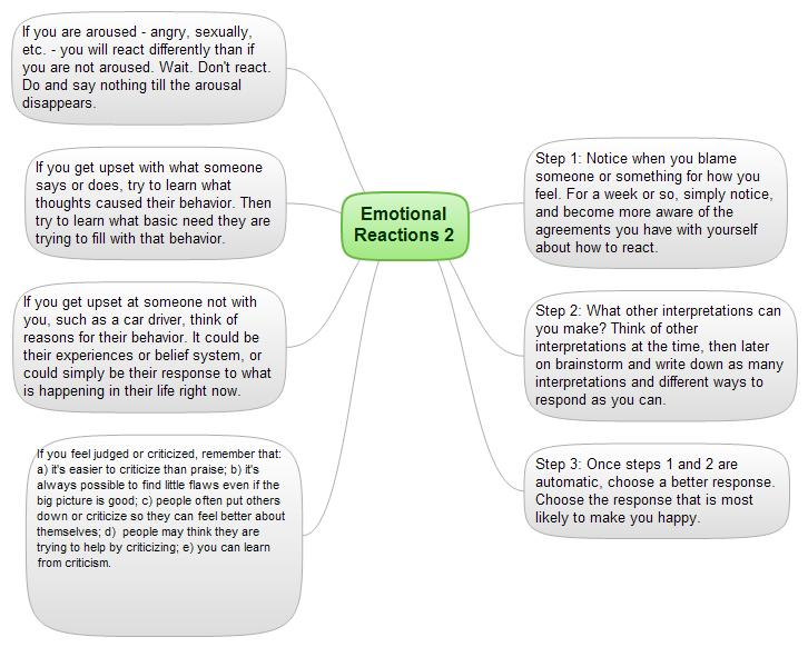Emotional Reactions 2